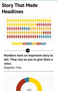 Infographics, graphics, charts, Ed Sykes, Blog Traffic Guru